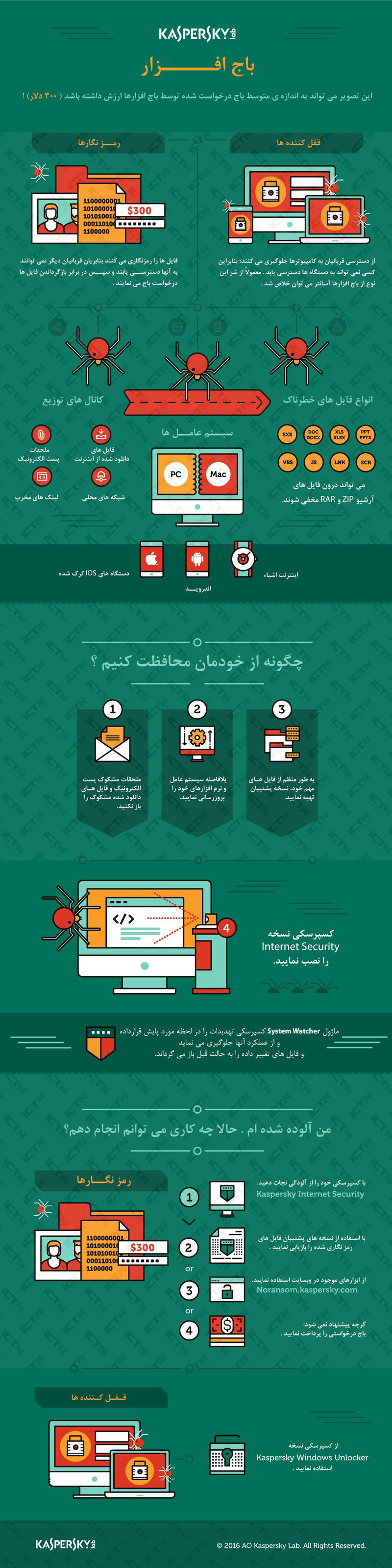 ransomware-ig-faaa